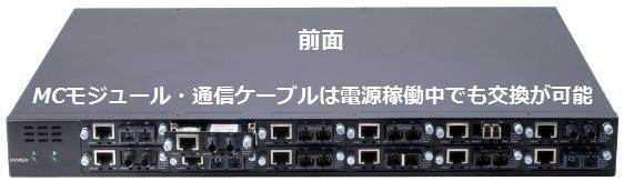1Uサイズ管理集合シャーシ GM-C312/EM-C201用: CR-1200シリーズ